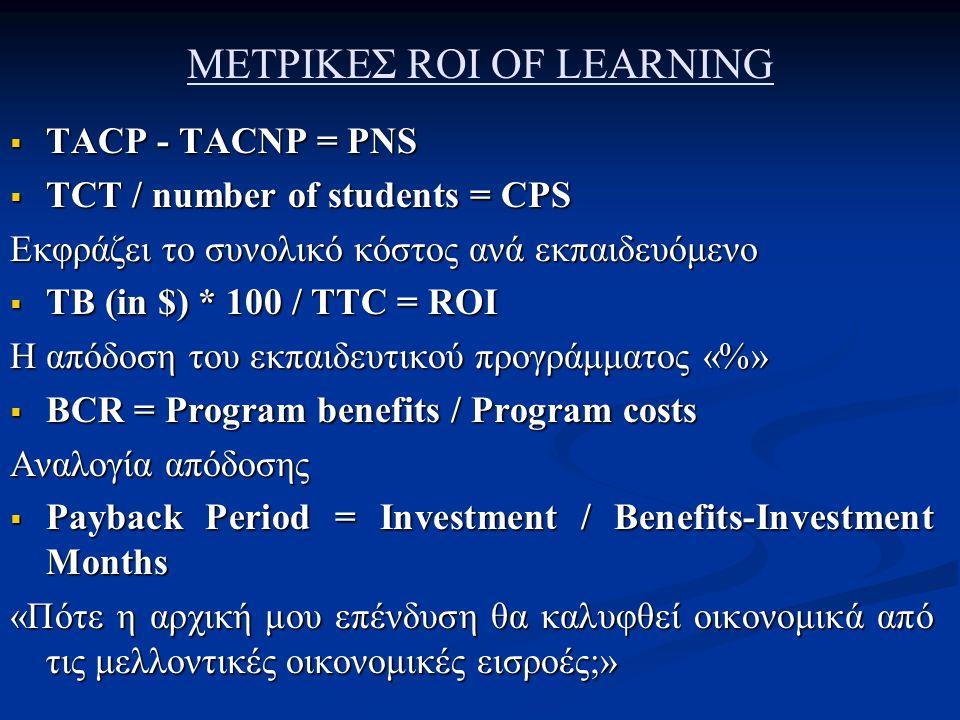 ΜΕΤΡΙΚΕΣ ROI OF LEARNING  TACP - TACNP = PNS  TCT / number of students = CPS Εκφράζει το συνολικό κόστος ανά εκπαιδευόμενο  TB (in $) * 100 / TTC =