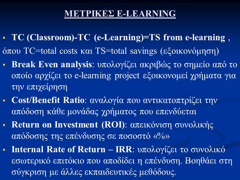 ΜΕΤΡΙΚΕΣ ΜΕΤΡΙΚΕΣ E-LEARNING   TC (Classroom)-TC (e-Learning)=TS from e-learning, όπου TC=total costs και TS=total savings (εξοικονόμηση)   Break