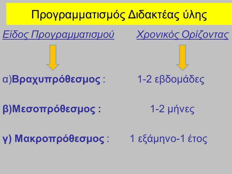 Προγραμματισμός Διδακτέας ύλης Είδος Προγραμματισμού Χρονικός Ορίζοντας α)Βραχυπρόθεσμος : 1-2 εβδομάδες β)Μεσοπρόθεσμος : 1-2 μήνες γ) Μακροπρόθεσμος : 1 εξάμηνο-1 έτος