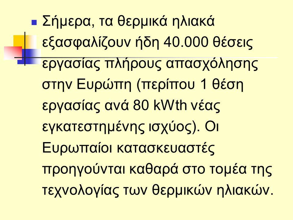 Σήμερα, τα θερμικά ηλιακά εξασφαλίζουν ήδη 40.000 θέσεις εργασίας πλήρους απασχόλησης στην Ευρώπη (περίπου 1 θέση εργασίας ανά 80 kWth νέας εγκατεστημένης ισχύος).