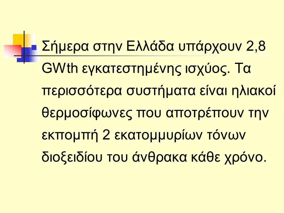 Σήμερα στην Ελλάδα υπάρχουν 2,8 GWth εγκατεστημένης ισχύος.