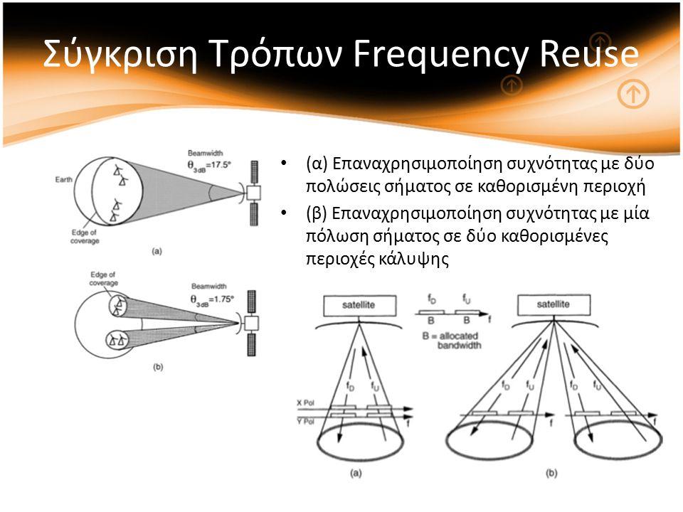 Σύγκριση Τρόπων Frequency Reuse (α) Επαναχρησιμοποίηση συχνότητας με δύο πολώσεις σήματος σε καθορισμένη περιοχή (β) Επαναχρησιμοποίηση συχνότητας με μία πόλωση σήματος σε δύο καθορισμένες περιοχές κάλυψης