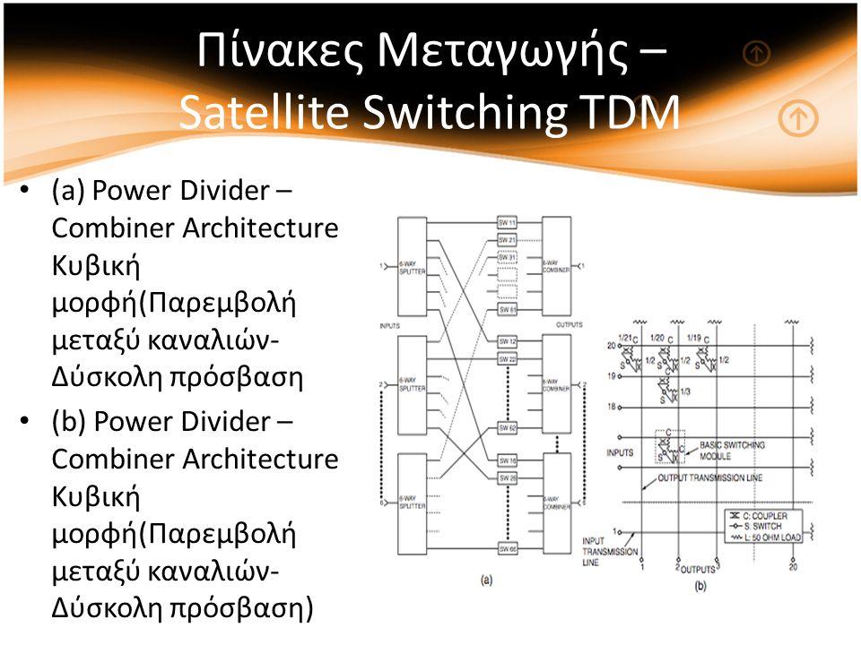 Πίνακες Μεταγωγής – Satellite Switching TDM (a) Power Divider – Combiner Architecture Κυβική μορφή(Παρεμβολή μεταξύ καναλιών- Δύσκολη πρόσβαση (b) Power Divider – Combiner Architecture Κυβική μορφή(Παρεμβολή μεταξύ καναλιών- Δύσκολη πρόσβαση)