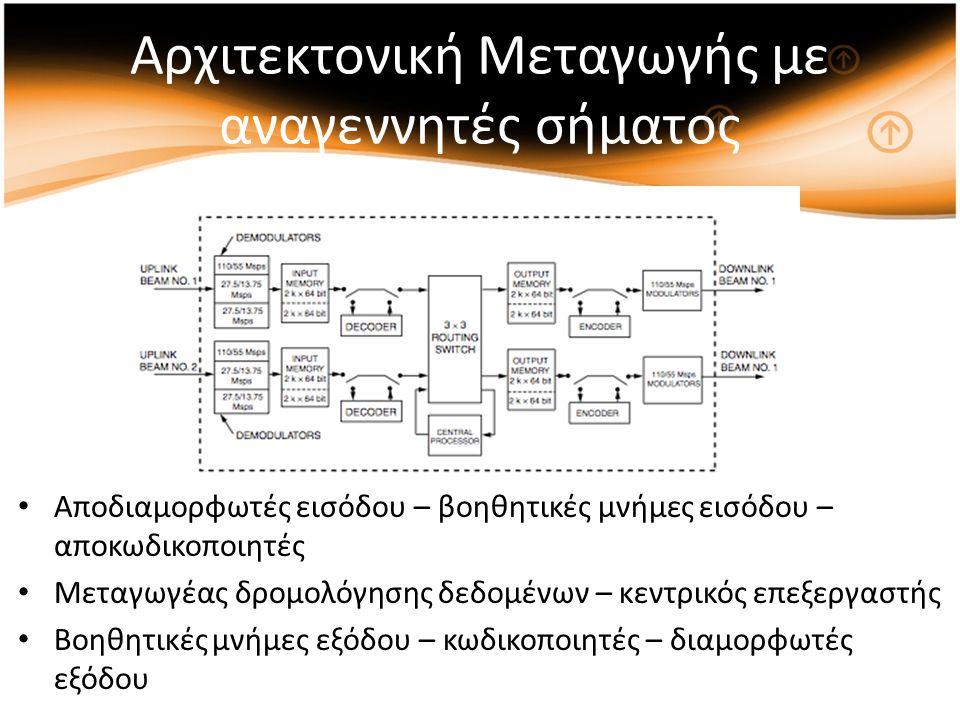 Αρχιτεκτονική Μεταγωγής με αναγεννητές σήματος Αποδιαμορφωτές εισόδου – βοηθητικές μνήμες εισόδου – αποκωδικοποιητές Μεταγωγέας δρομολόγησης δεδομένων – κεντρικός επεξεργαστής Βοηθητικές μνήμες εξόδου – κωδικοποιητές – διαμορφωτές εξόδου