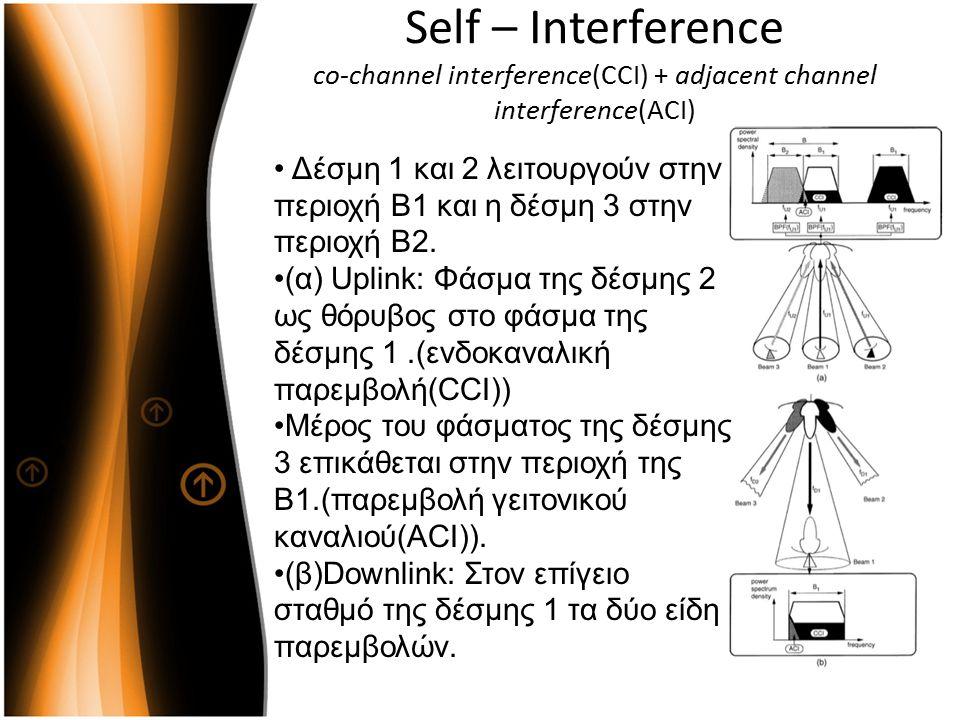 Self – Interference co-channel interference(CCI) + adjacent channel interference(ACI) Δέσμη 1 και 2 λειτουργούν στην περιοχή Β1 και η δέσμη 3 στην περιοχή Β2.