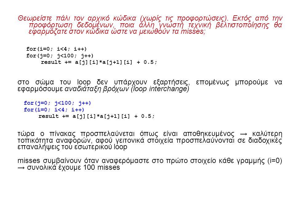 Θεωρείστε πάλι τον αρχικό κώδικα (χωρίς τις προφορτώσεις).
