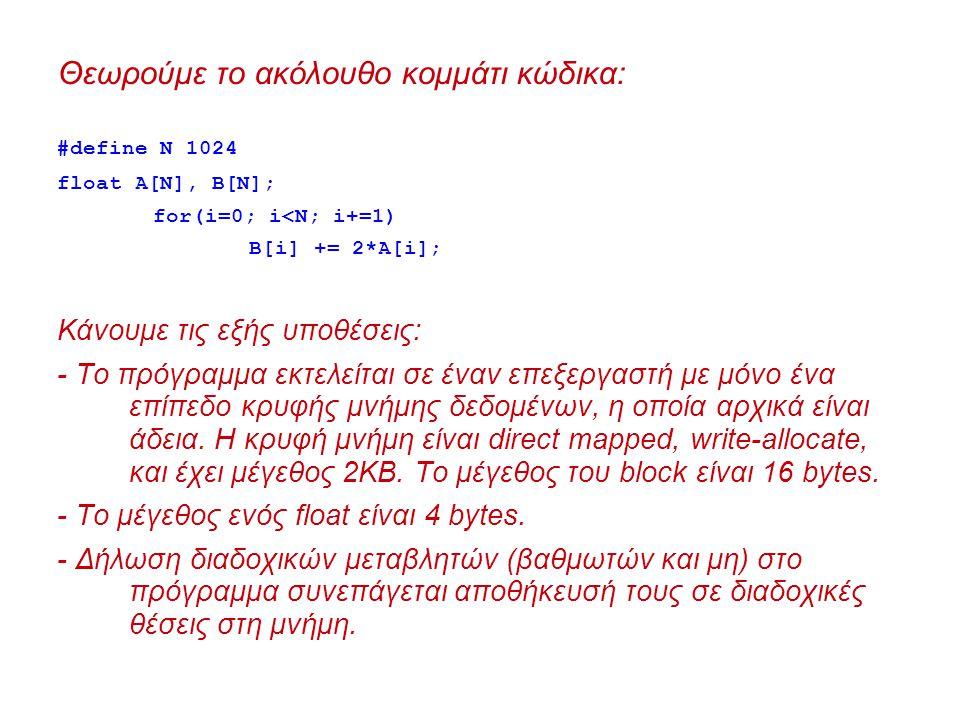 Θεωρούμε το ακόλουθο κομμάτι κώδικα: #define N 1024 float A[N], B[N]; for(i=0; i<N; i+=1) B[i] += 2*A[i]; Κάνουμε τις εξής υποθέσεις: - Το πρόγραμμα εκτελείται σε έναν επεξεργαστή με μόνο ένα επίπεδο κρυφής μνήμης δεδομένων, η οποία αρχικά είναι άδεια.