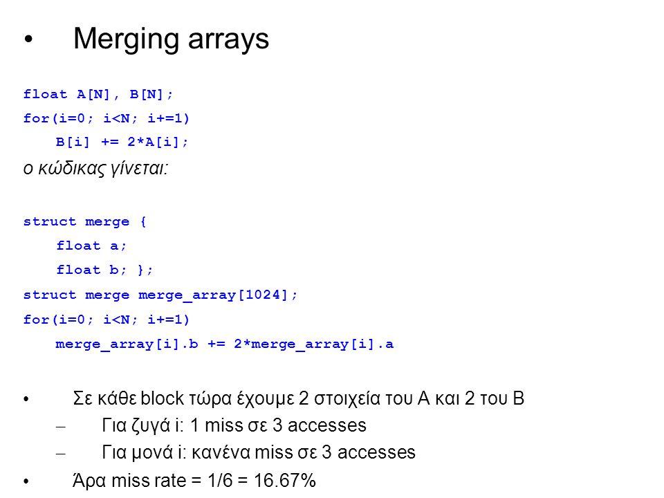Merging arrays float A[N], B[N]; for(i=0; i<N; i+=1) B[i] += 2*A[i]; ο κώδικας γίνεται: struct merge { float a; float b; }; struct merge merge_array[1024]; for(i=0; i<N; i+=1) merge_array[i].b += 2*merge_array[i].a Σε κάθε block τώρα έχουμε 2 στοιχεία του Α και 2 του Β – Για ζυγά i: 1 miss σε 3 accesses – Για μονά i: κανένα miss σε 3 accesses Άρα miss rate = 1/6 = 16.67%