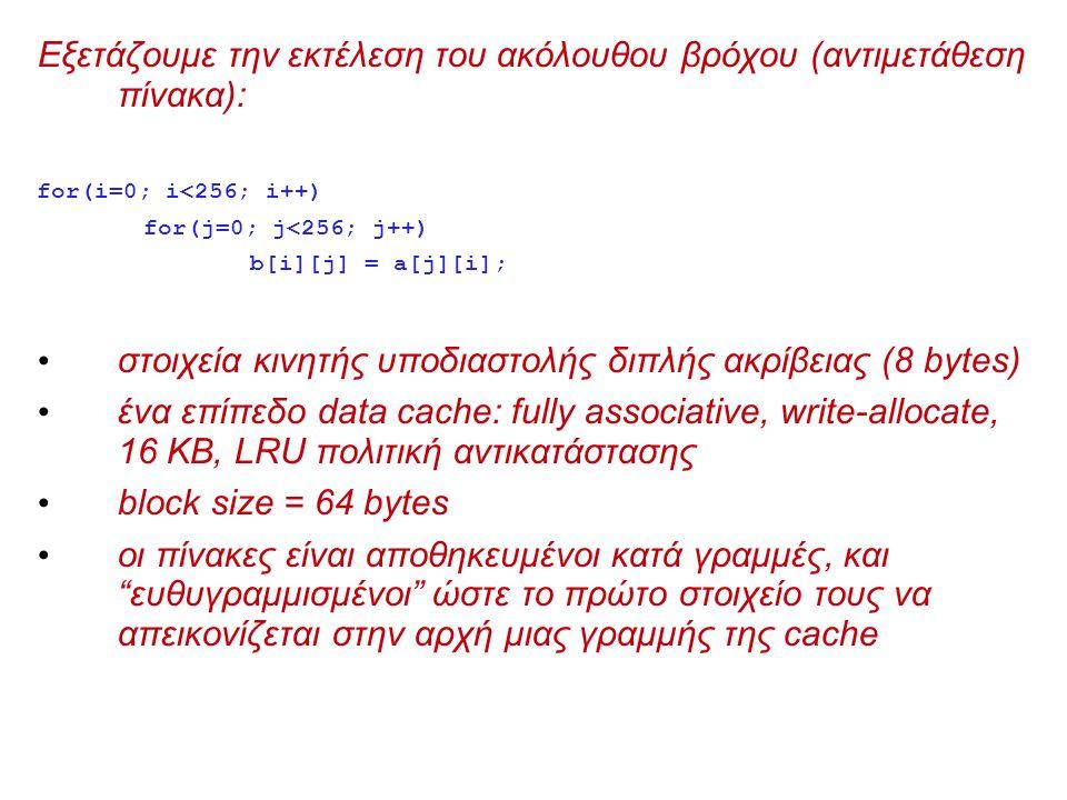 Εξετάζουμε την εκτέλεση του ακόλουθου βρόχου (αντιμετάθεση πίνακα): for(i=0; i<256; i++) for(j=0; j<256; j++) b[i][j] = a[j][i]; στοιχεία κινητής υποδιαστολής διπλής ακρίβειας (8 bytes) ένα επίπεδο data cache: fully associative, write-allocate, 16 ΚΒ, LRU πολιτική αντικατάστασης block size = 64 bytes oι πίνακες είναι αποθηκευμένοι κατά γραμμές, και ευθυγραμμισμένοι ώστε το πρώτο στοιχείο τους να απεικονίζεται στην αρχή μιας γραμμής της cache