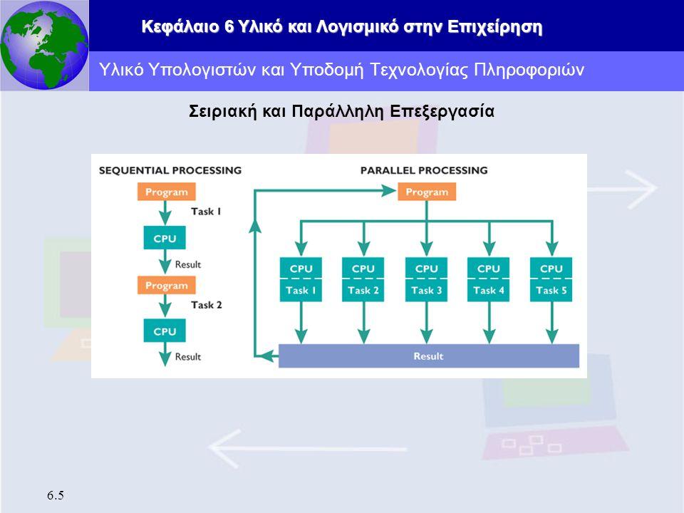 Κεφάλαιο 6 Υλικό και Λογισμικό στην Επιχείρηση 6.5 Υλικό Υπολογιστών και Υποδομή Τεχνολογίας Πληροφοριών Σειριακή και Παράλληλη Επεξεργασία