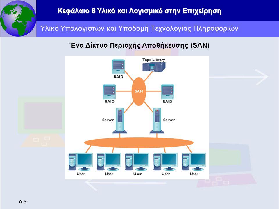Κεφάλαιο 6 Υλικό και Λογισμικό στην Επιχείρηση 6.6 Υλικό Υπολογιστών και Υποδομή Τεχνολογίας Πληροφοριών Ένα Δίκτυο Περιοχής Αποθήκευσης (SAN)
