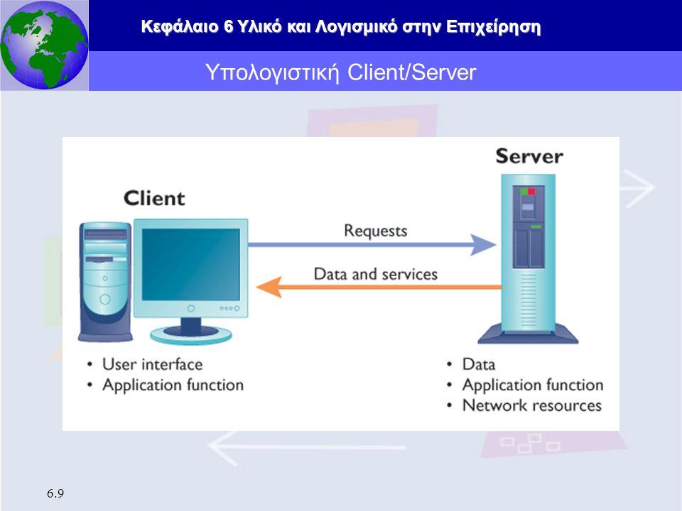 Κεφάλαιο 6 Υλικό και Λογισμικό στην Επιχείρηση 6.9 Υπολογιστική Client/Server