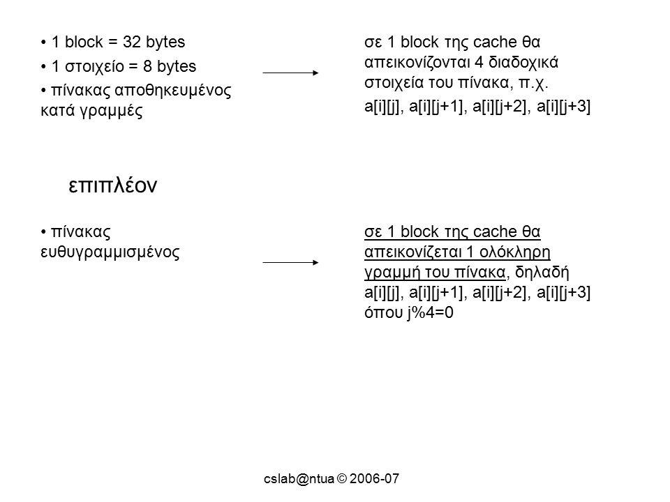 cslab@ntua © 2006-07 1 block = 32 bytes 1 στοιχείο = 8 bytes πίνακας αποθηκευμένος κατά γραμμές σε 1 block της cache θα απεικονίζονται 4 διαδοχικά στοιχεία του πίνακα, π.χ.
