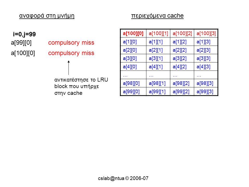 cslab@ntua © 2006-07 αναφορά στη μνήμηπεριεχόμενα cache a[100][0]a[100][1]a[100][2]a[100][3] a[1][0]a[1][1]a[1][2]a[1][3] a[2][0]a[2][1]a[2][2]a[2][3] a[3][0]a[3][1]a[3][2]a[3][3] a[4][0]a[4][1]a[4][2]a[4][3] ………… a[98][0]a[98][1]a[98][2]a[98][3] a[99][0]a[99][1]a[99][2]a[99][3] a[99][0]compulsory miss i=0,j=99 a[100][0]compulsory miss αντικατέστησε το LRU block που υπήρχε στην cache