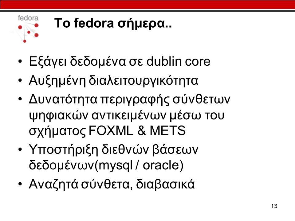 13 Το fedora σήμερα.. Εξάγει δεδομένα σε dublin core Αυξημένη διαλειτουργικότητα Δυνατότητα περιγραφής σύνθετων ψηφιακών αντικειμένων μέσω του σχήματο