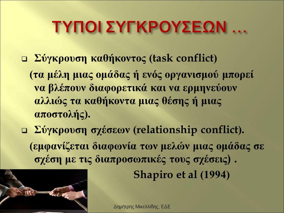  Σύγκρουση καθήκοντος (task conflict) ( τα μέλη μιας ομάδας ή ενός οργανισμού μπορεί να βλέπουν διαφορετικά και να ερμηνεύουν αλλιώς τα καθήκοντα μια