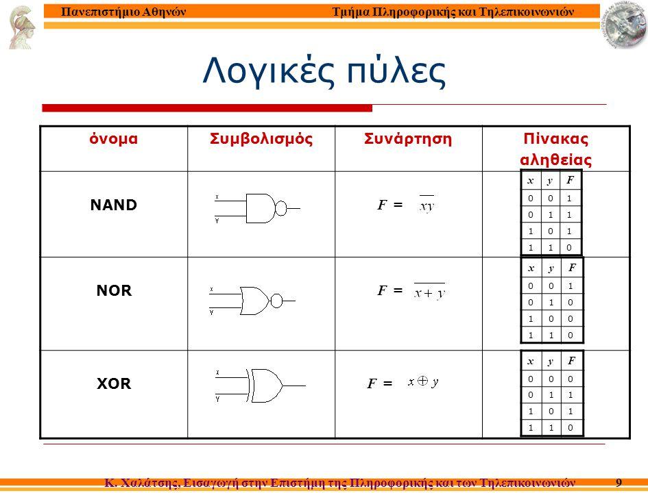 Μικροπρόγραμμα : Πολλαπλασιασμός Ταχύς 0 0 0 1 1 1 C x 0 0 0 1 1 0 A 0 0 0 0 0 0 0 0 0 1 1 1 0 0 0 0 0 0 0 0 0 0 0 0.