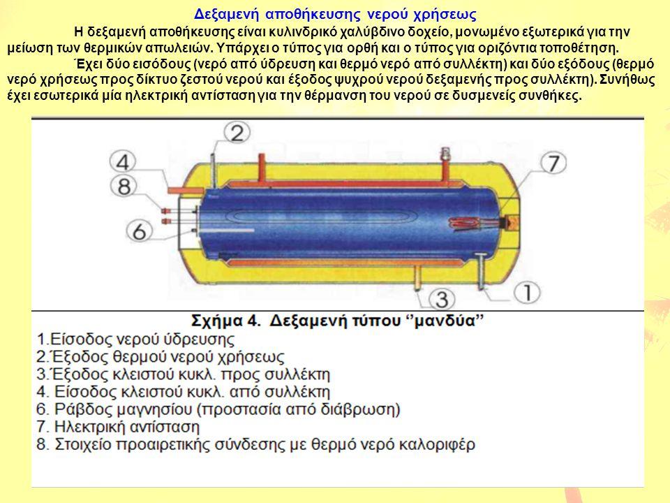 Δεξαμενή αποθήκευσης νερού χρήσεως Η δεξαμενή αποθήκευσης είναι κυλινδρικό χαλύβδινο δοχείο, μονωμένο εξωτερικά για την μείωση των θερμικών απωλειών.