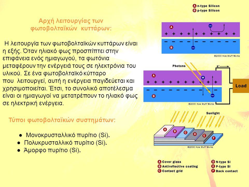 Αρχή λειτουργίας των φωτοβολταϊκών κυττάρων: Η λειτουργία των φωτοβολταϊκών κυττάρων είναι η εξής. Όταν ηλιακό φως προσπίπτει στην επιφάνεια ενός ημια