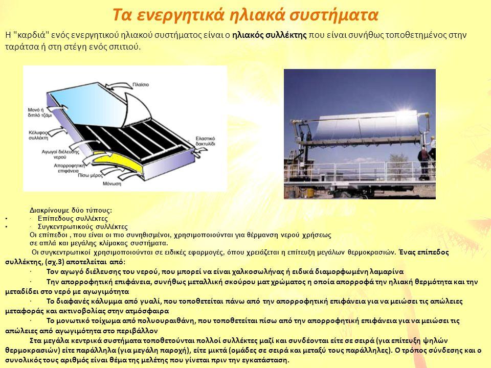 Τα ενεργητικά ηλιακά συστήματα Η