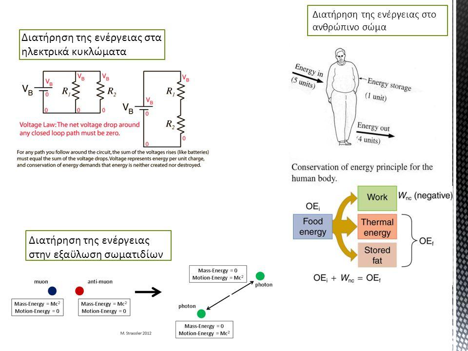 Διατήρηση της ενέργειας στο ανθρώπινο σώμα Διατήρηση της ενέργειας στα ηλεκτρικά κυκλώματα Διατήρηση της ενέργειας στην εξαϋλωση σωματιδίων