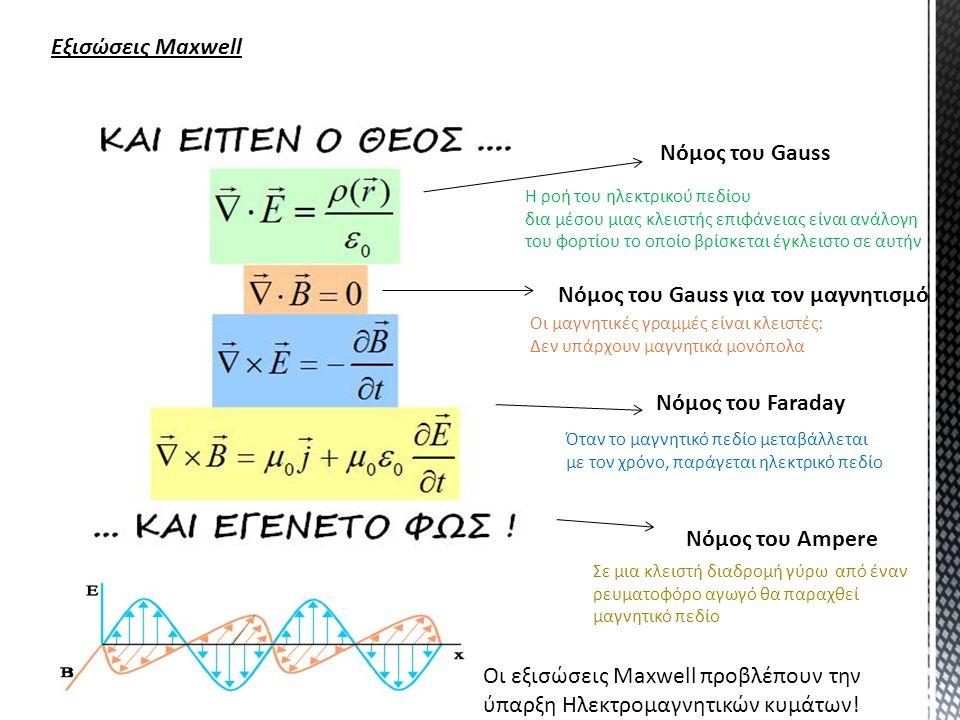 Εξισώσεις Maxwell Νόμος του Faraday Νόμος του Ampere Νόμος του Gauss Νόμος του Gauss για τον μαγνητισμό Η ροή του ηλεκτρικού πεδίου δια μέσου μιας κλε