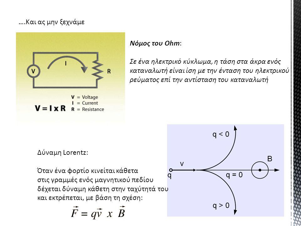 ….Kαι ας μην ξεχνάμε Νόμος του Ohm: Σε ένα ηλεκτρικό κύκλωμα, η τάση στα άκρα ενός καταναλωτή είναι ίση με την ένταση του ηλεκτρικού ρεύματος επί την