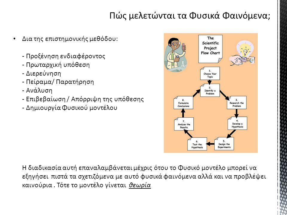 Δια της επιστημονικής μεθόδου: - Προξένηση ενδιαφέροντος - Πρωταρχική υπόθεση - Διερεύνηση - Πείραμα/ Παρατήρηση - Ανάλυση - Επιβεβαίωση / Απόρριψη τη