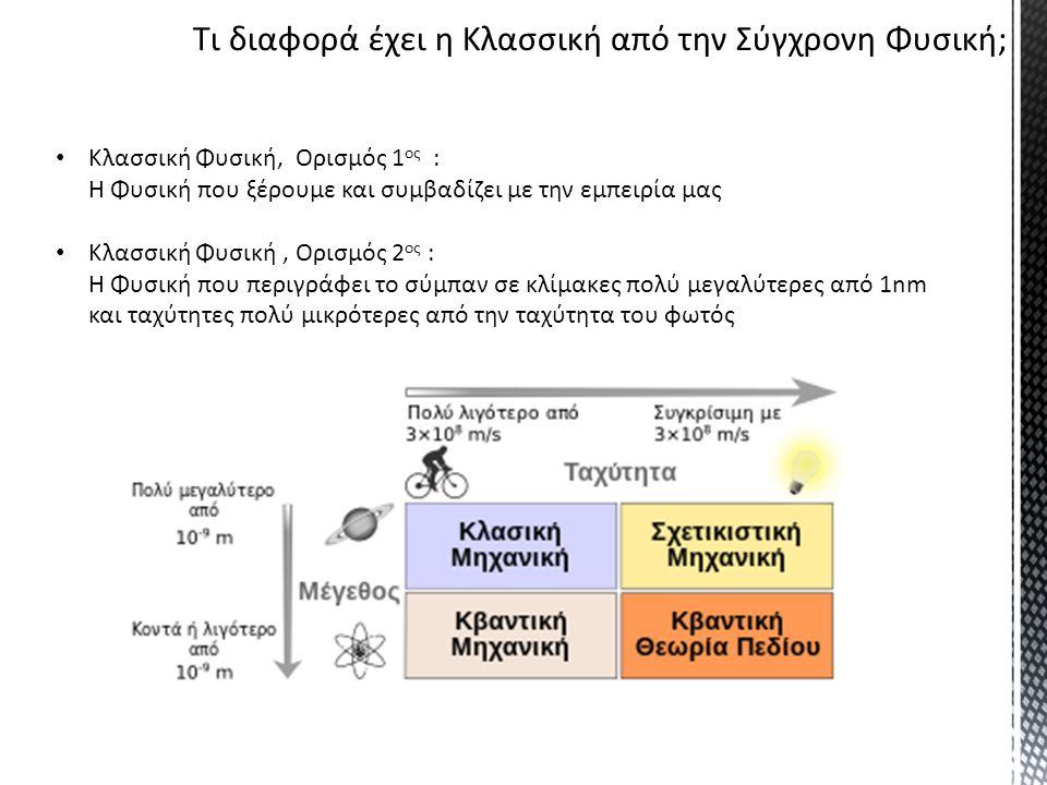 Κλασσική Φυσική, Ορισμός 1 ος : Η Φυσική που ξέρουμε και συμβαδίζει με την εμπειρία μας Κλασσική Φυσική, Ορισμός 2 ος : Η Φυσική που περιγράφει το σύμ