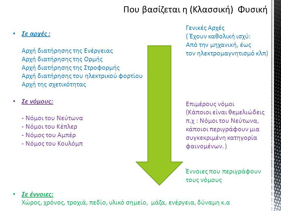 Διατήρηση του φορτίου κατά την εξαύλωση ηλεκτρονίου (φορτίο -1e) και ποζιτρονίου (φορτίο +1e) σε παραγωγή μιονίου (φορτίο -1e) και αντιμιονίου (φορτίο +1e) Διατήρηση του φορτίου κατά την ηλέκτριση ενός σώματος.