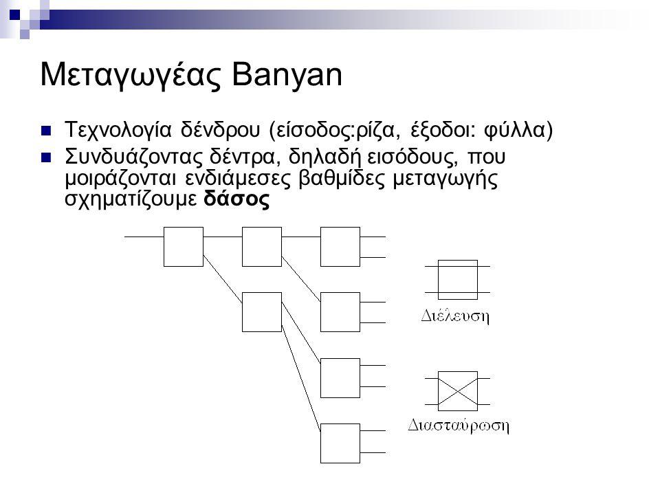 Μεταγωγέας Banyan Τεχνολογία δένδρου (είσοδος:ρίζα, έξοδοι: φύλλα) Συνδυάζοντας δέντρα, δηλαδή εισόδους, που μοιράζονται ενδιάμεσες βαθμίδες μεταγωγής σχηματίζουμε δάσος