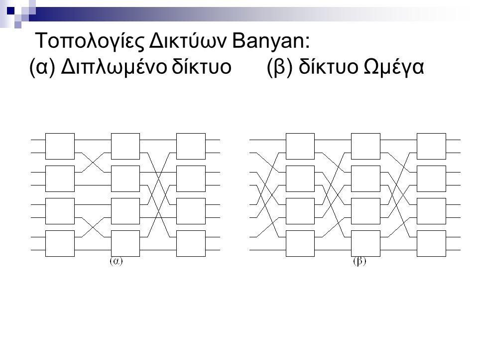 Τοπολογίες Δικτύων Banyan: (α) Διπλωμένο δίκτυο (β) δίκτυο Ωμέγα