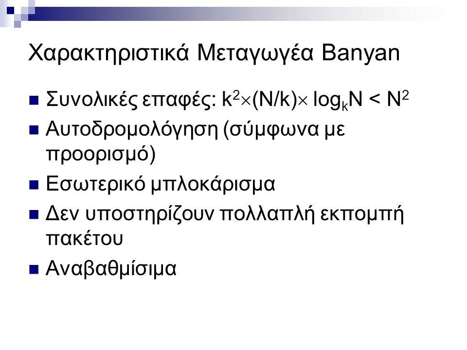 Χαρακτηριστικά Μεταγωγέα Banyan Συνολικές επαφές: k 2  (Ν/k)  log k N < Ν 2 Αυτοδρομολόγηση (σύμφωνα με προορισμό) Εσωτερικό μπλοκάρισμα Δεν υποστηρίζουν πολλαπλή εκπομπή πακέτου Αναβαθμίσιμα