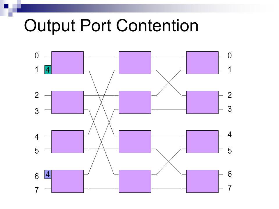 1 2 3 4 6 7 5 00 1 2 3 4 5 6 7 4 4 Output Port Contention