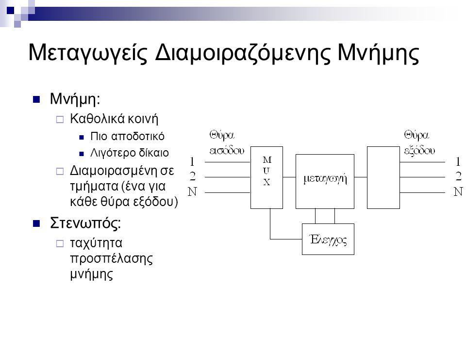 Μεταγωγείς Διαμοιραζόμενου Μέσου Βασικά Χαρακτηριστικά:  πακέτα πολυπλέκονται σε ένα κοινό μέσο: δίαυλος ή δακτύλιος  ταχύτητα μέσου ≥ άθροισμα ταχυτήτων εισερχόμενων ζεύξεων  απαραίτητη η παρουσία ενταμιευτή μικρού μεγέθους  χρησιμοποιούνται ενδιάμεσες μνήμες εξόδου για να αντιμετωπιστεί ο τυχόν μεγαλύτερος ρυθμός άφιξης των πακέτων σε μία έξοδο σε σχέση με τον ρυθμό εξυπηρέτησης της ζεύξης  κάθε έξοδος έχει μοναδική διεύθυνση  υποστηρίζουν multicast & broadcast  αποδοτικοί όταν ταχύτητα μέσου > άθροισμα ταχυτήτων ζεύξεων εισόδου Βασικό μειονέκτημα:  όσο ο αριθμός των ζεύξεων ή η ταχύτητά τους αυξάνεται, η απόδοση του συστήματος ελαττώνεται (η ταχύτητα του μέσου είναι σταθερή)  δύσκολα αναβαθμίσιμα συστήματα Παραδείγματα...