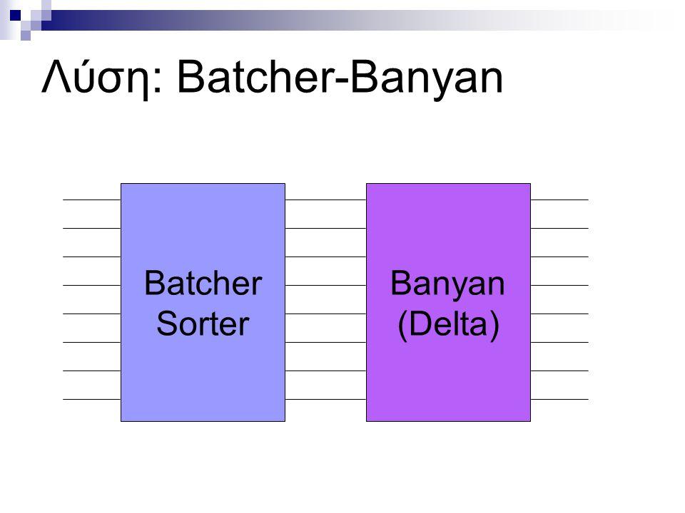 Λύση: Batcher-Banyan Batcher Sorter Banyan (Delta)