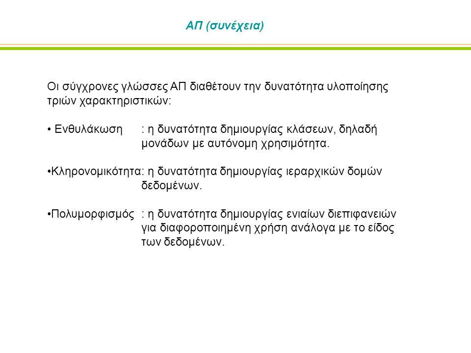 ΑΠ (συνέχεια) Οι σύγχρονες γλώσσες ΑΠ διαθέτουν την δυνατότητα υλοποίησης τριών χαρακτηριστικών: Ενθυλάκωση: η δυνατότητα δημιουργίας κλάσεων, δηλαδή μονάδων με αυτόνομη χρησιμότητα.