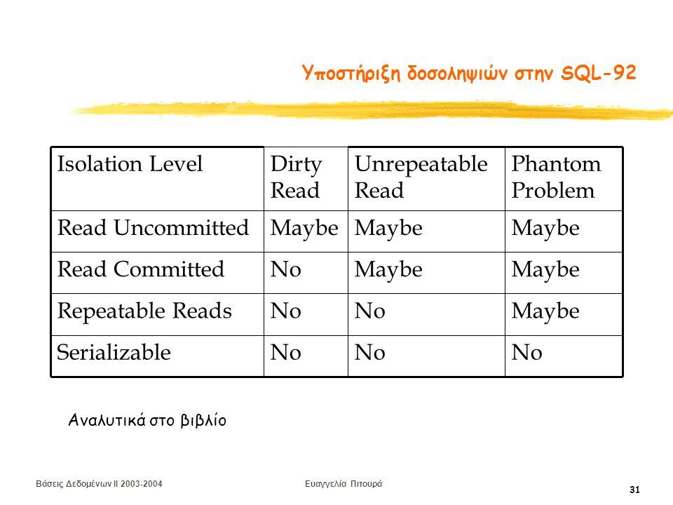 Βάσεις Δεδομένων II 2003-2004 Ευαγγελία Πιτουρά 31 Υποστήριξη δοσοληψιών στην SQL-92 No Serializable MaybeNo Repeatable Reads Maybe NoRead Committed Maybe Read Uncommitted Phantom Problem Unrepeatable Read Dirty Read Isolation Level Αναλυτικά στο βιβλίο