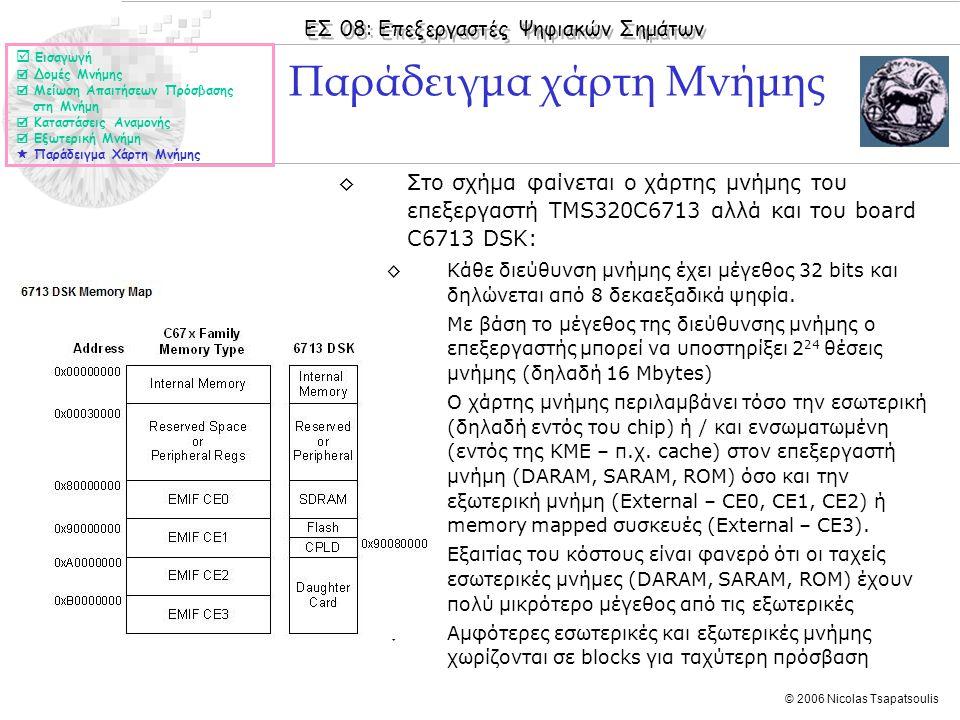 ΕΣ 08: Επεξεργαστές Ψηφιακών Σημάτων © 2006 Nicolas Tsapatsoulis ◊Στο σχήμα φαίνεται ο χάρτης μνήμης του επεξεργαστή TMS320C6713 αλλά και του board C6