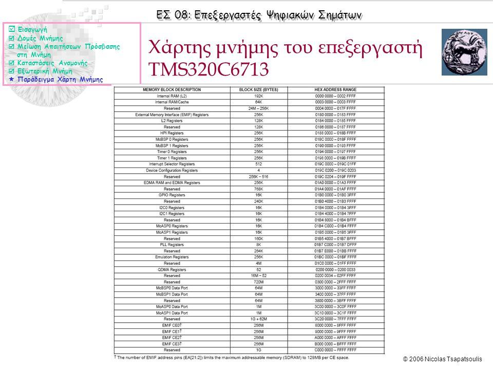 ΕΣ 08: Επεξεργαστές Ψηφιακών Σημάτων © 2006 Nicolas Tsapatsoulis Χάρτης μνήμης του επεξεργαστή TMS320C6713  Εισαγωγή  Δομές Μνήμης  Μείωση Απαιτήσε