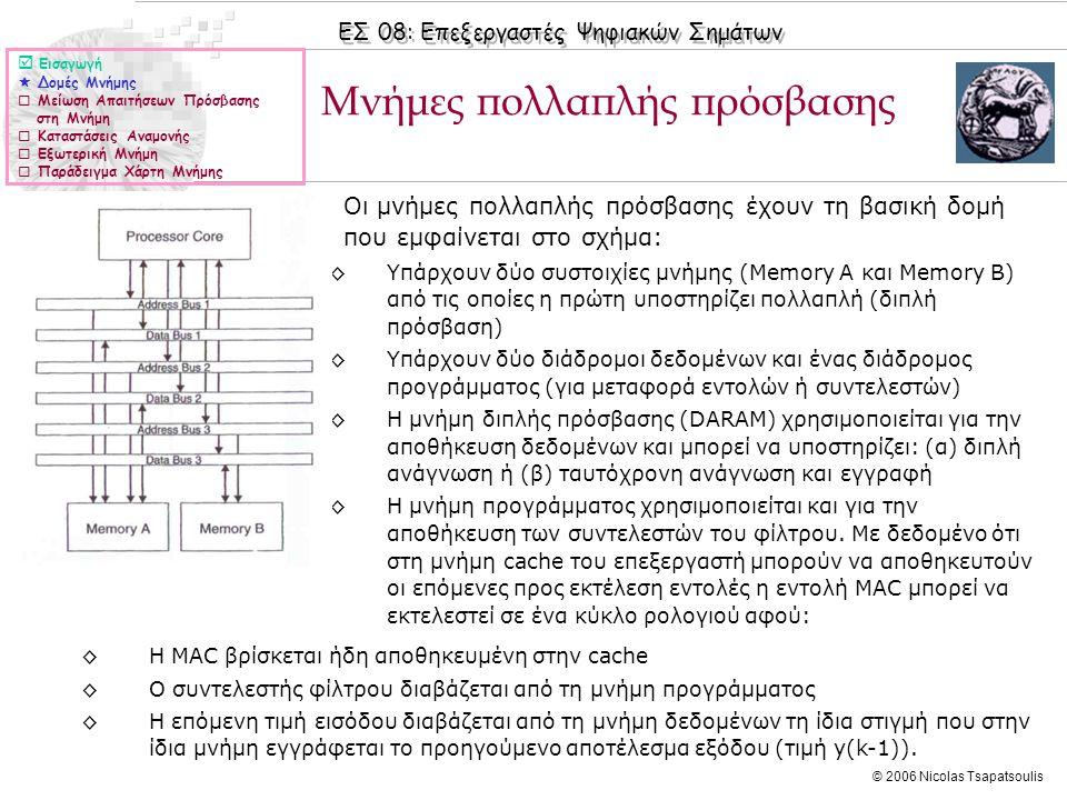 ΕΣ 08: Επεξεργαστές Ψηφιακών Σημάτων © 2006 Nicolas Tsapatsoulis ◊Οι μνήμες πολλαπλής πρόσβασης έχουν τη βασική δομή που εμφαίνεται στο σχήμα: ◊Υπάρχο