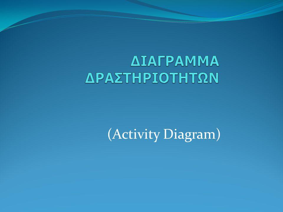 (Activity Diagram)