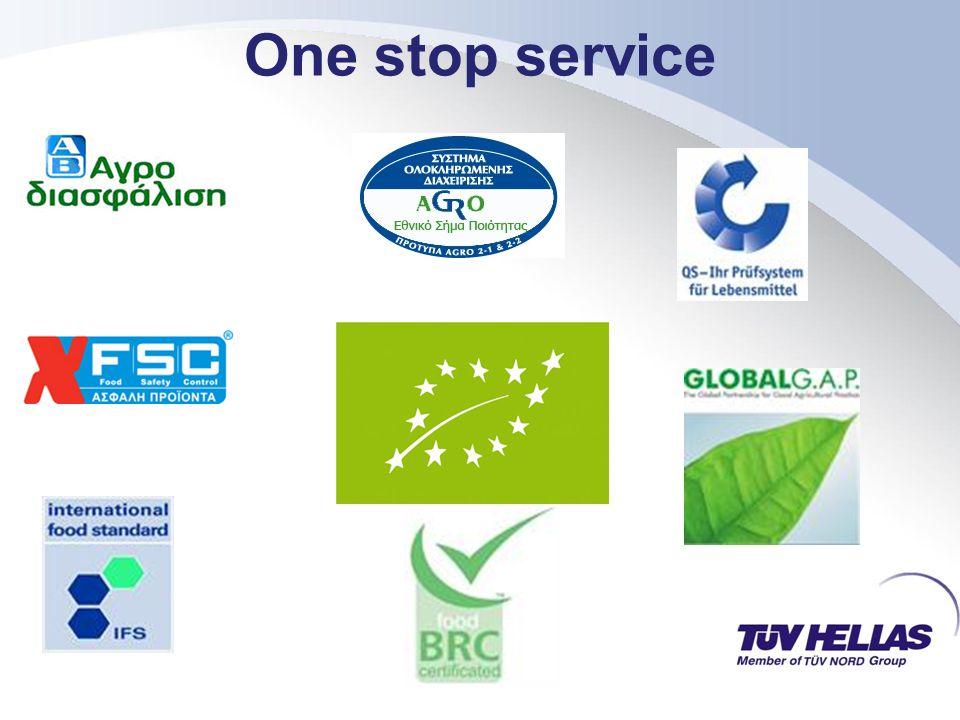 One Stop Service Οι αξιώσεις αυτές της αγοράς οδηγούν τις εταιρίες σε πολλαπλές επιθεωρήσεις από Φορείς Πιστοποίησης: Χρόνος Κόστος