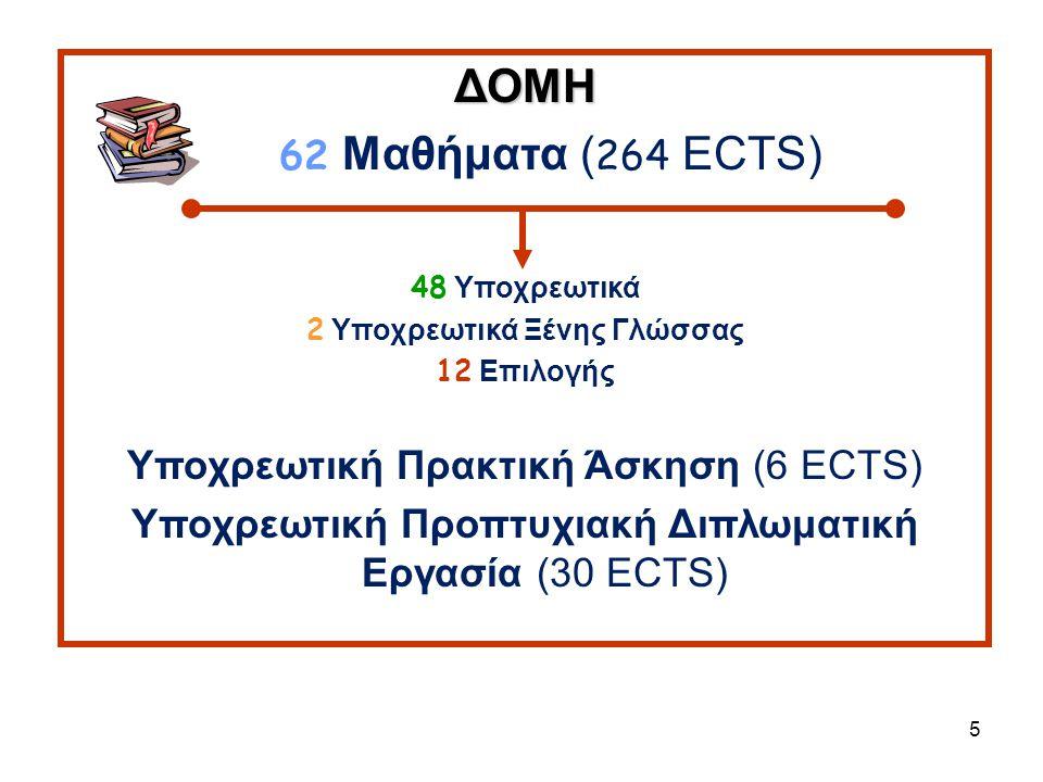 5 ΔΟΜΗ 62 Μαθήματα ( 264 ECTS) 48 Υποχρεωτικά 2 Υποχρεωτικά Ξένης Γλώσσας 12 Επιλογής Υποχρεωτική Πρακτική Άσκηση (6 ECTS) Υποχρεωτική Προπτυχιακή Διπ