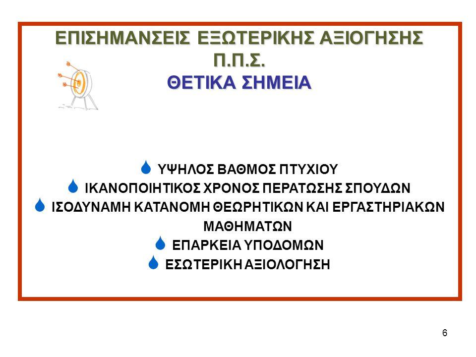 7ΧειμερινόΕαρινόΘ7376 Α2117 Ε3028 Κατανομή του χρόνου θεωρητικής διδασκαλίας (Θ) ασκήσεων (Α) και εργαστηρίων (Ε):