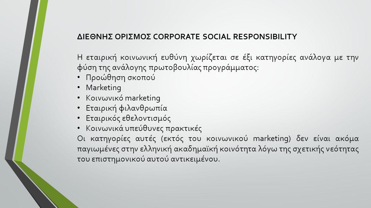 ΔΙΕΘΝΗΣ ΟΡΙΣΜΟΣ CORPORATE SOCIAL RESPONSIBILITY Η εταιρική κοινωνική ευθύνη χωρίζεται σε έξι κατηγορίες ανάλογα με την φύση της ανάλογης πρωτοβουλίας προγράμματος: Προώθηση σκοπού Marketing Κοινωνικό marketing Εταιρική φιλανθρωπία Εταιρικός εθελοντισμός Κοινωνικά υπεύθυνες πρακτικές Οι κατηγορίες αυτές (εκτός του κοινωνικού marketing) δεν είναι ακόμα παγιωμένες στην ελληνική ακαδημαϊκή κοινότητα λόγω της σχετικής νεότητας του επιστημονικού αυτού αντικειμένου.