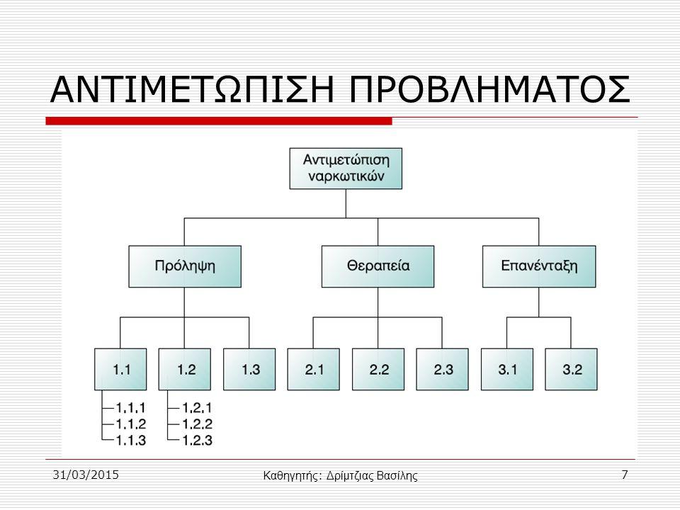 ΚΑΘΟΡΙΣΜΟΣ ΑΠΑΙΤΗΣΕΩΝ  Η σωστή επίλυση ενός προβλήματος προϋποθέτει: Τον επακριβή προσδιορισμό των δεδομένων που παρέχει το πρόβλημα Τη λεπτομερειακή καταγραφή των ζητουμένων που αναμένονται σαν αποτελέσματα της επίλυσης του προβλήματος.