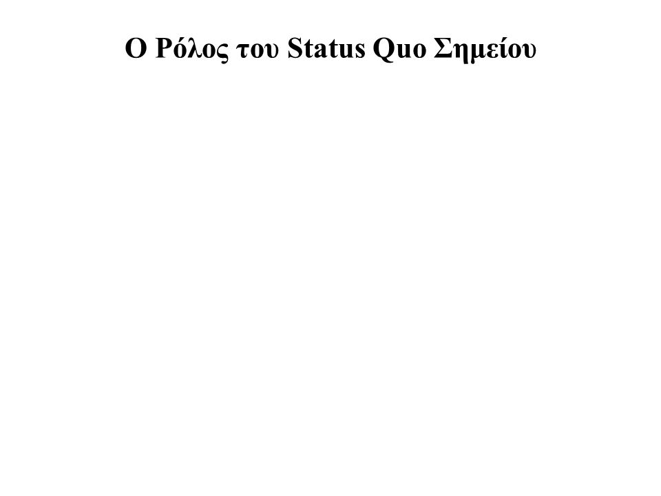 Ο Ρόλος του Status Quo Σημείου