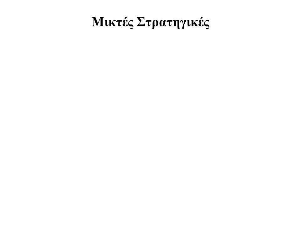 Θεώρημα Minimax