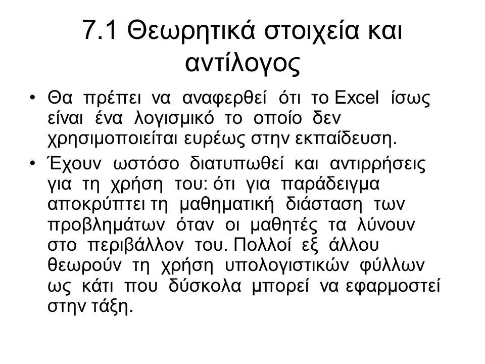 7.1 Θεωρητικά στοιχεία και αντίλογος Θα πρέπει να αναφερθεί ότι το Excel ίσως είναι ένα λογισμικό το οποίο δεν χρησιμοποιείται ευρέως στην εκπαίδευση.